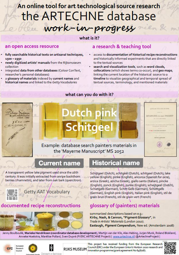 artechne technique in the arts 1500 1950 the artechne database